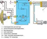 Почему не срабатывает вентилятор охлаждения на ваз 2107 инжектор – почему не срабатывает, как сделать принудительное включение, инструкции с фото и видео